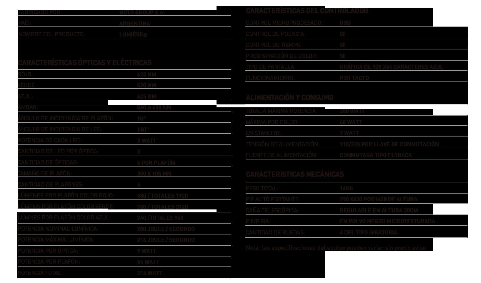 Especificaciones -Lumiere